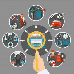 8个美国购买汽车配件及零件的网站推荐(附优惠码+6%返利)